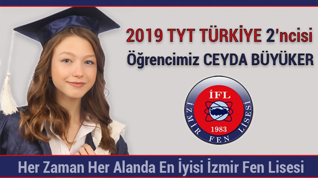 Türkiye İkincisi