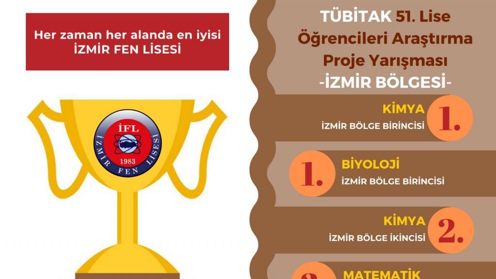 İzmir Fen Lisesi TÜBİTAK 51. Lise Öğrencileri Araştırma Proje Yarışması İzmir Bölge Sergisinde 5 Derece Aldı