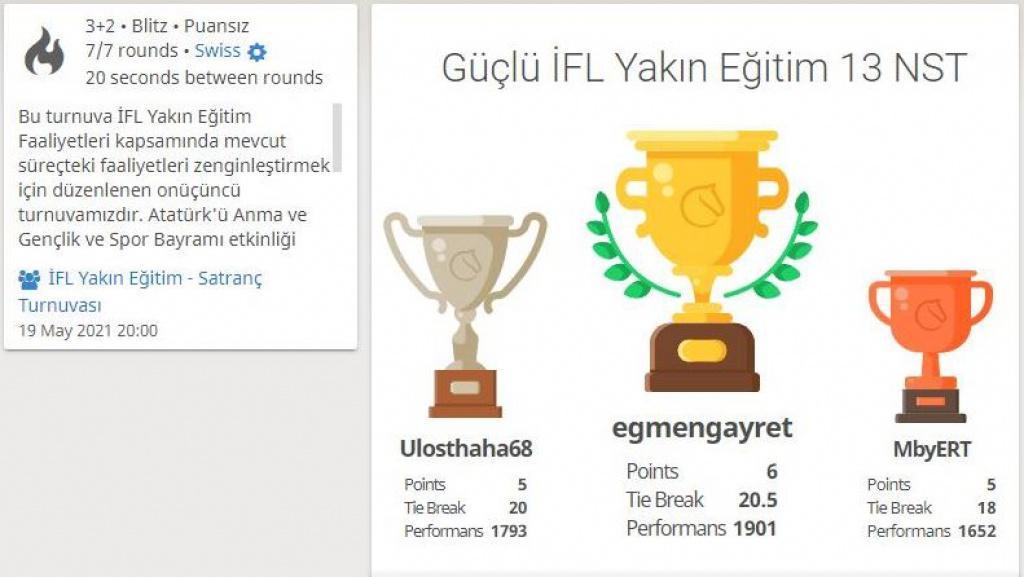 Atatürkü Anma ve Gençlik ve Spor Bayramı Özel Satranç Turnuvası